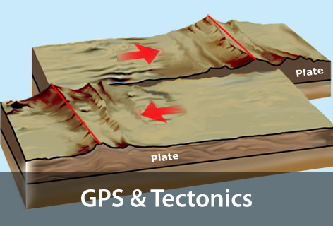 GPS and Tectonics